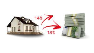 daň z predaja nehnuteľnosti